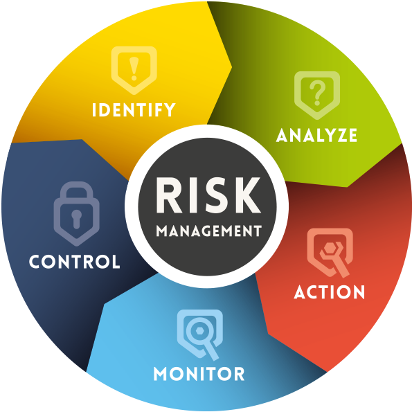 accourt-risk-fraud-management